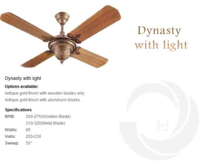 Nutan electric company relief road ceiling fan distributors cinni nutan electric company relief road ceiling fan distributors cinni in ahmedabad justdial mozeypictures Gallery