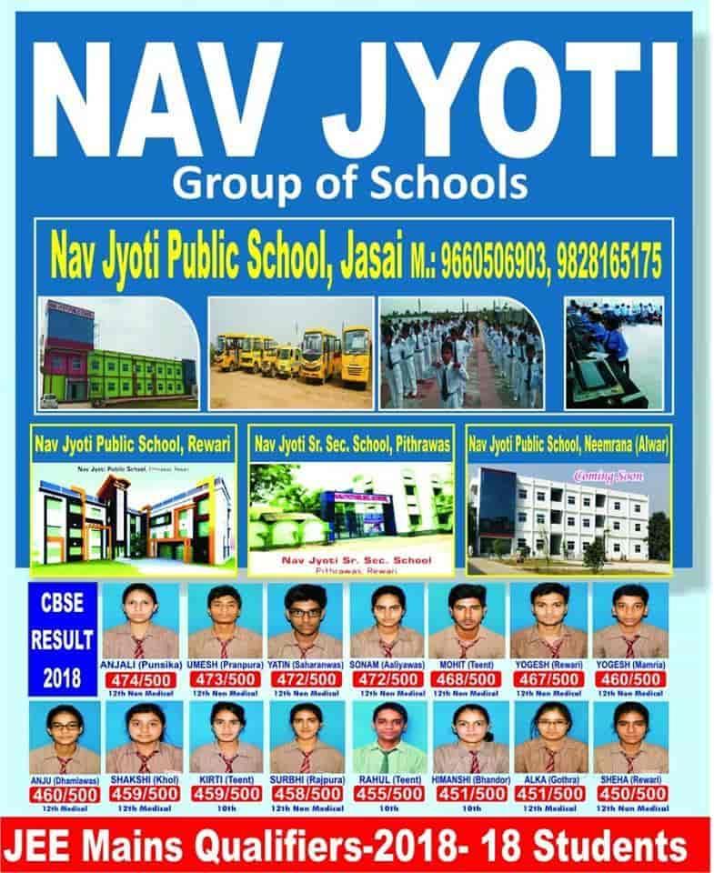 Mount View Model School Photos, Mundawar, Alwar- Pictures & Images