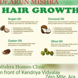 Mishra Homeo & Fertility Clinic - Homeopathic Doctors For Thyroid