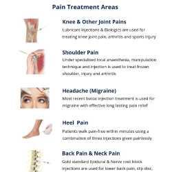 Dr  Satish Mundadas Joint & Spine Clinic - Orthopaedic