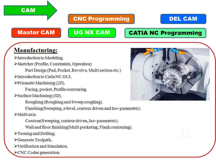 Educadd Learning Solution Pvt Ltd, Hebbagodi - Computer