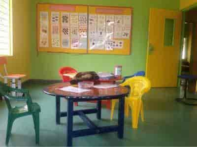 Inside View Of Classroom