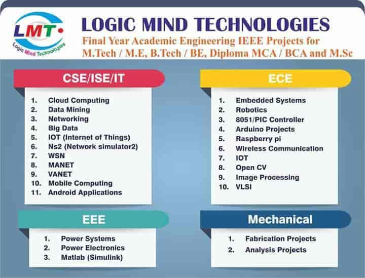 Logic Mind Technologies Photos, Vijayanagar, Bangalore- Pictures