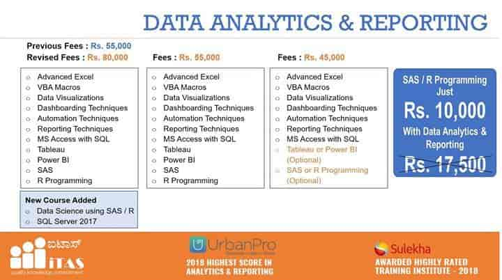 Itech Analytic Solutions Reviews, Mathikere, Bangalore - 191