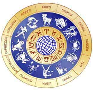 Institute Of Scientific Astrology Photos, Gnanabharathi, Bangalore