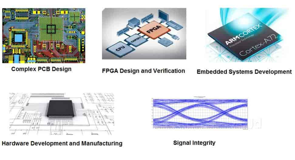 Acelogy Systems, Padmanabhanagar - Printed Circuit Board