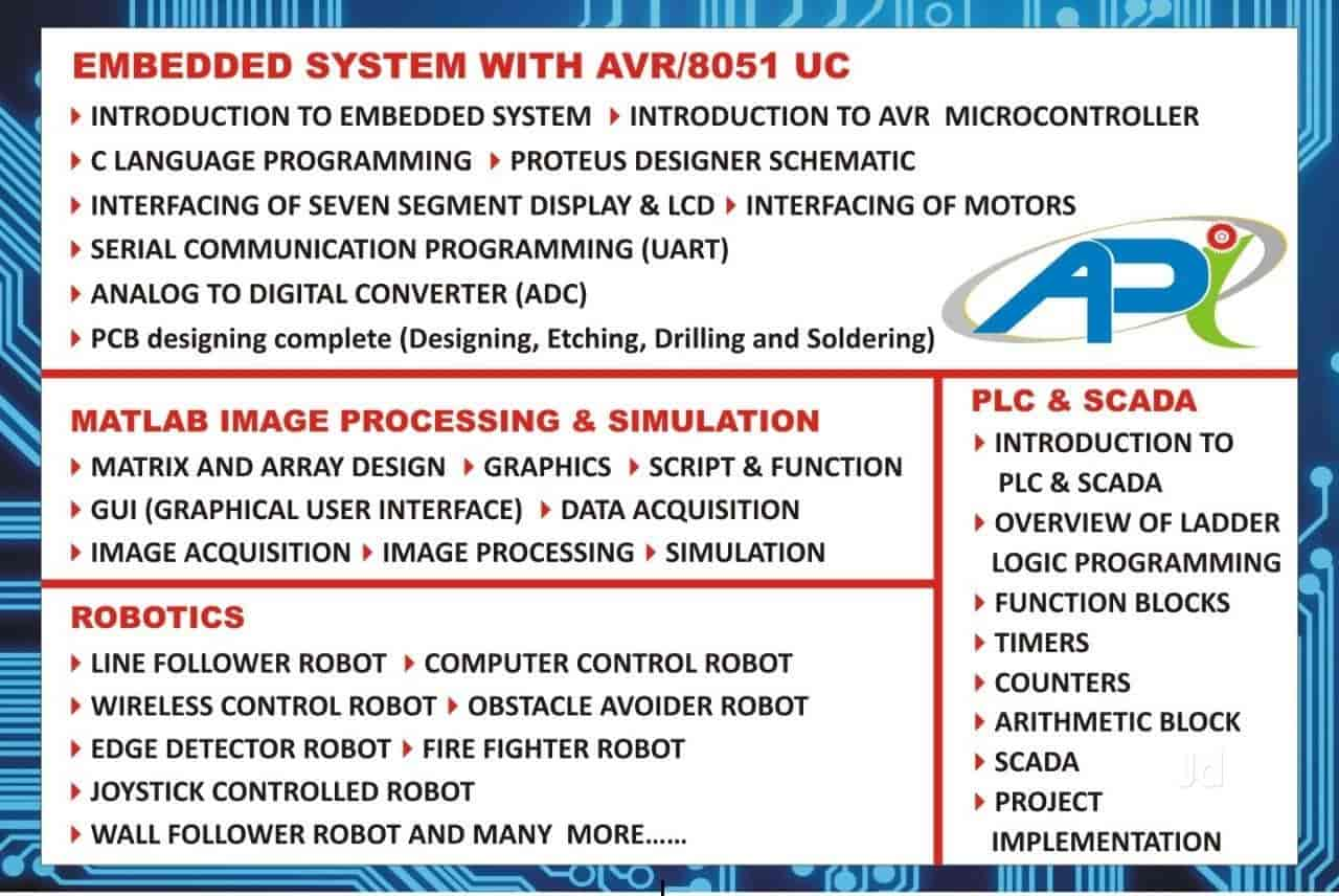 Abyssal Pearl Infoweb, Indrapuri - Computer Training Institutes in