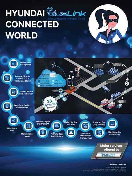 Surjeet Hyundai, J K Road - Car Dealers-Hyundai (Authorised) in
