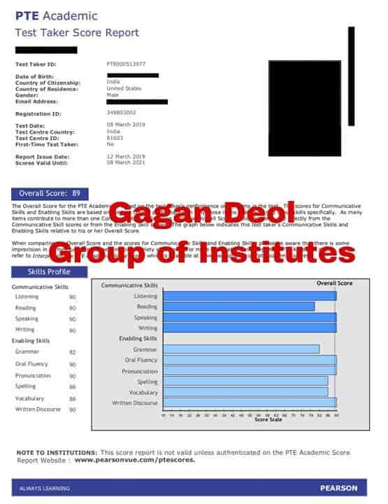 Gagan Deol Group Of Institutes Photos, Chandigarh Sector 7c