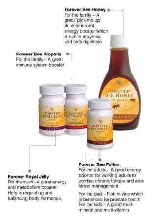 Forever Living Products Photos, chandigarh, Chandigarh