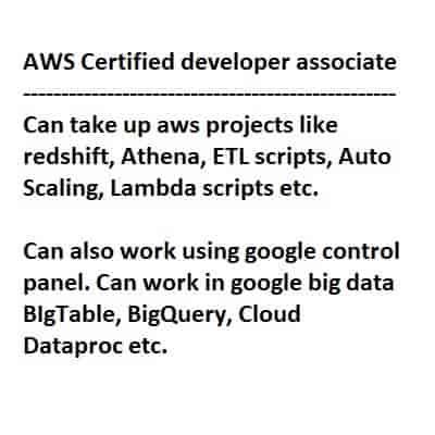 Free Aws Big Data Training And Free Machine Learning Cloud