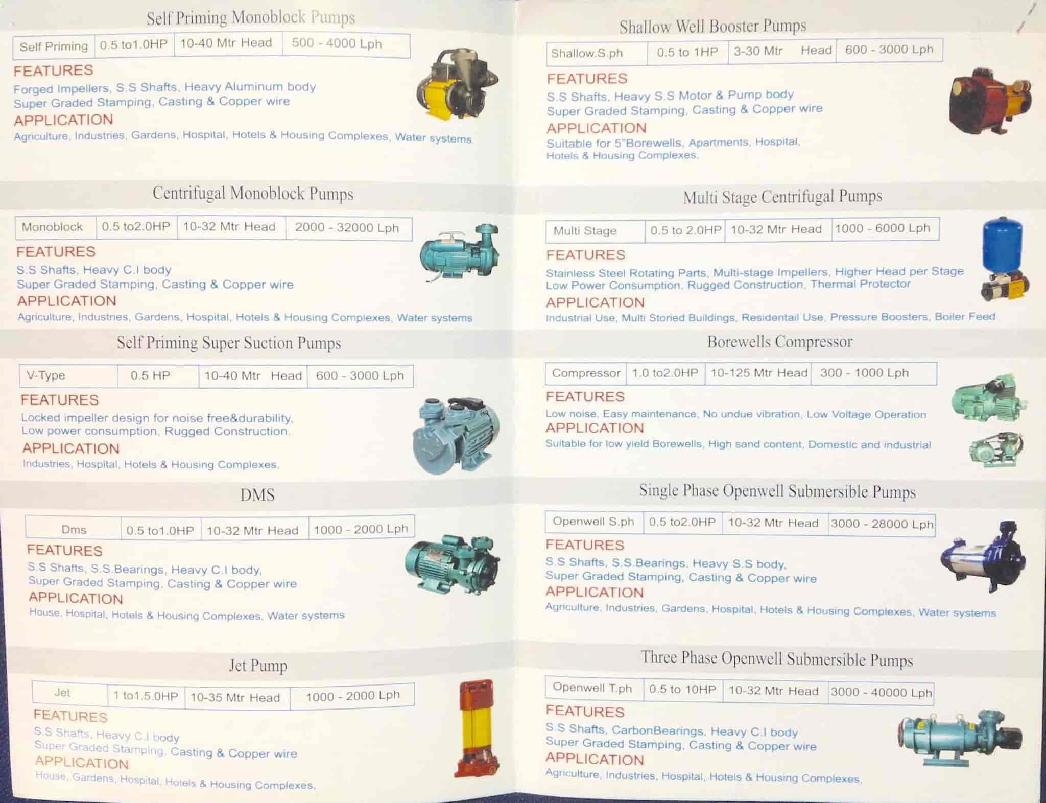... Catalog   Tex Maax Pumps Photos, Avarampalayam, Coimbatore    Submersible Pump Dealers ...