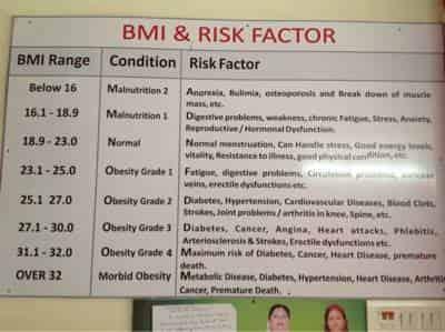 Bahaya fat burner mega