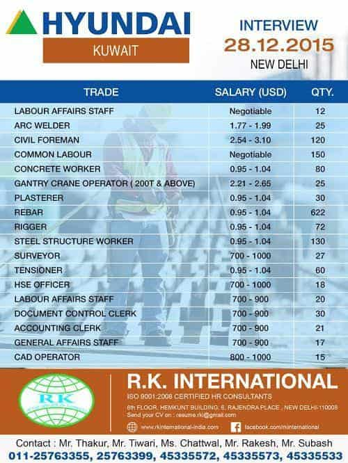 R K International Manpower Recruitment Agency, Rajendra Place