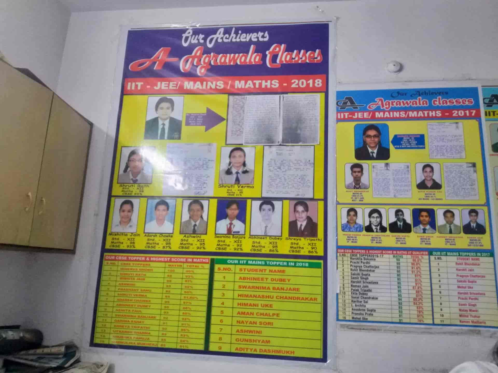 Agrawala agrawala classes, bhilai sector 10 - iit tutorials in durg