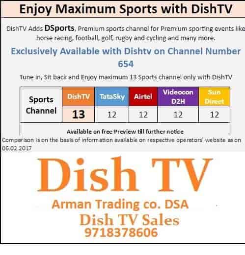 Absolute Solution Faridabad Sector 31 Dth Tv Broadcast Service Providers Dish Tv In Faridabad Delhi Justdial