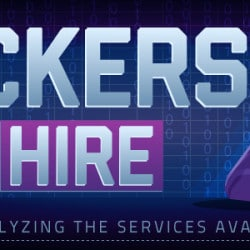 Hire Hackers - Best Place to Hire Hackers, Sukhchain Marg