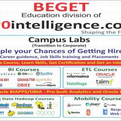 Beget Software Solutions, Ameerpet - Computer Training