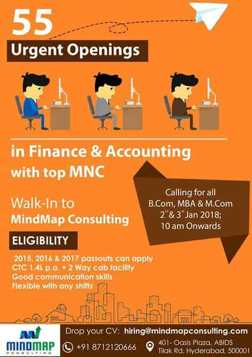 Mindmap Consulting, Abids - Computerised Accounting Services ... on