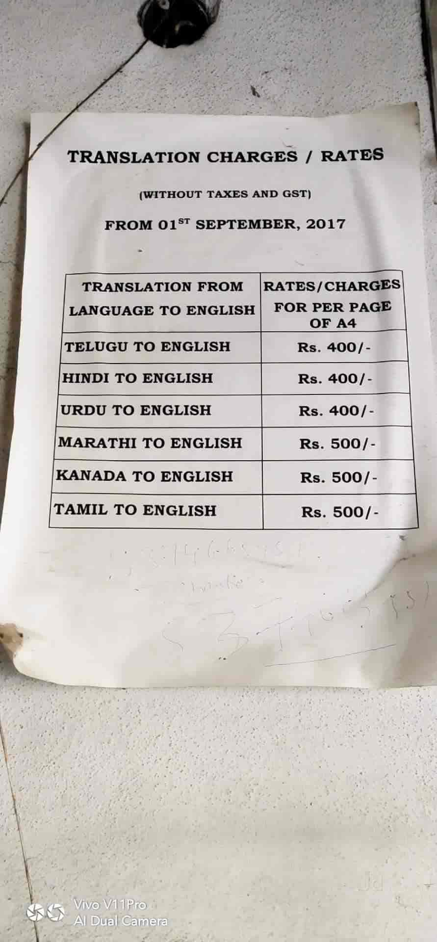 Telugu to english translation charges