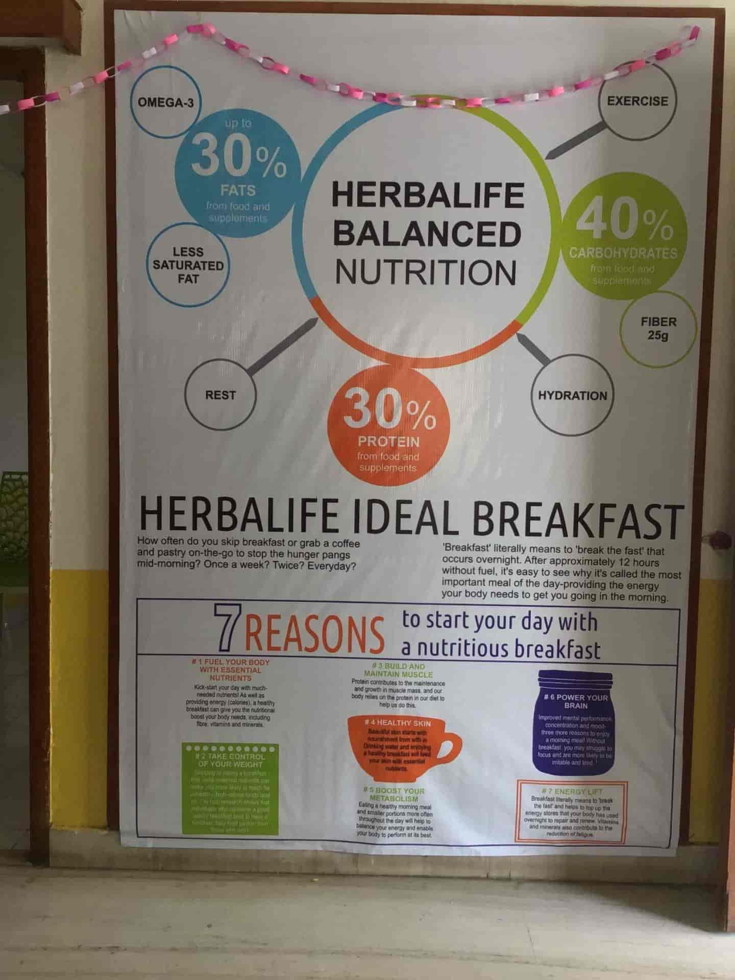 Go Healthy Nutrition Center Photos, KPHB Colony, Hyderabad- Pictures