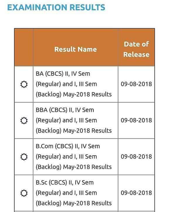Telangana Board Of Intermediate Education, Nampally - Government