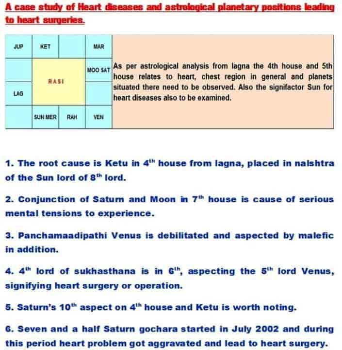 Vivekananda Astro, Abids - Astrologers in Hyderabad