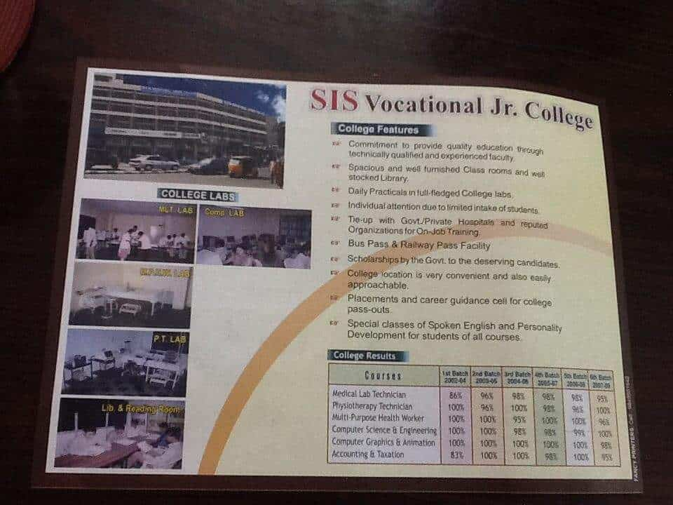SIS Vocational Junior & Distance College, Malakpet - MBA