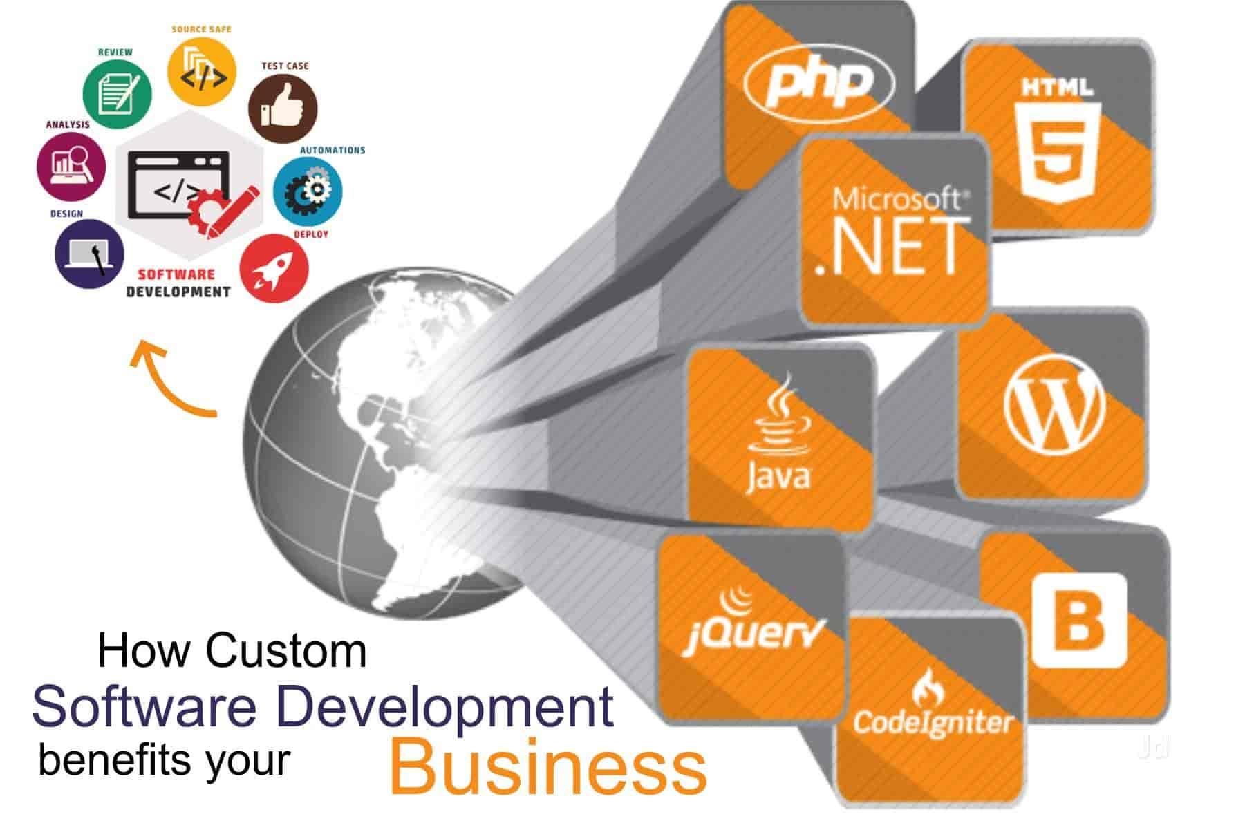 DigiBask- Software Development IT Training Photos, , Kanpur
