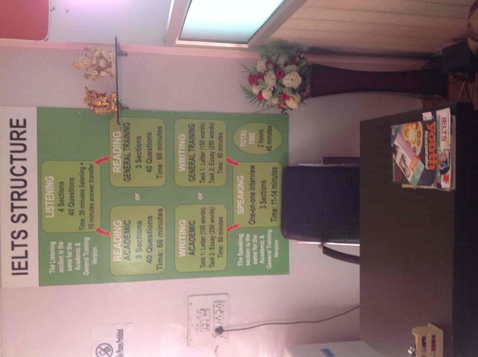 High Flyers Institute - HFIL, Ferozepur Road - Education