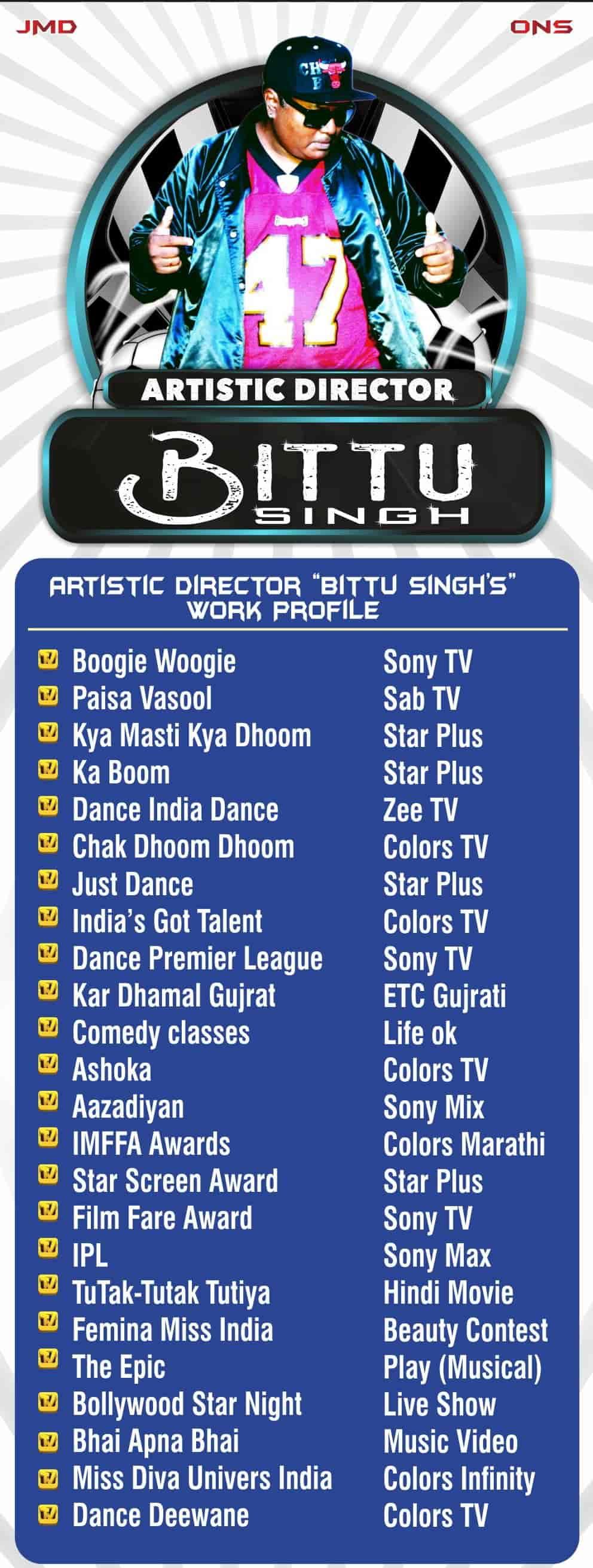 Mumbai Rockers Dance Company Reviews, Mira Road, Thane - 211