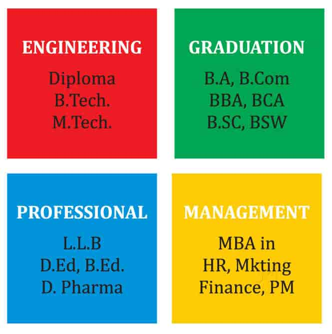excel college of higher education photos gejha noida pictures