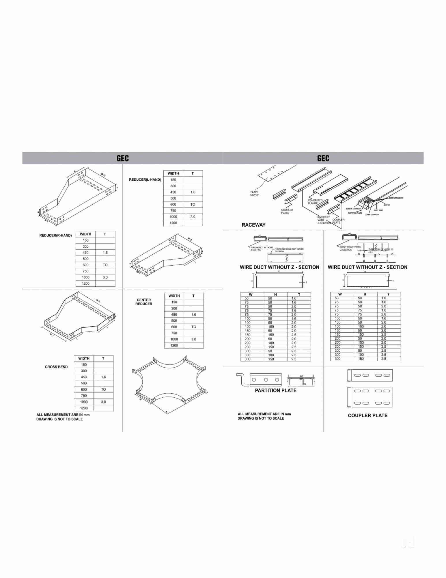 Global Electrical Controls Pvt Ltd Greater Noida 150a Main Breaker Box Wiring Diagram Contractors In Delhi Justdial