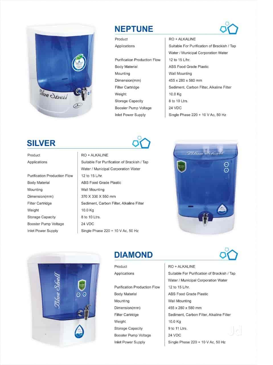 Aqua Blue Maxx Services, Malad West - Ro Water Purifier