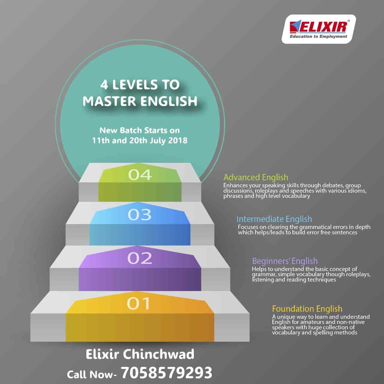 Elixir Training Services Pvt Ltd, Chinchwad - Language