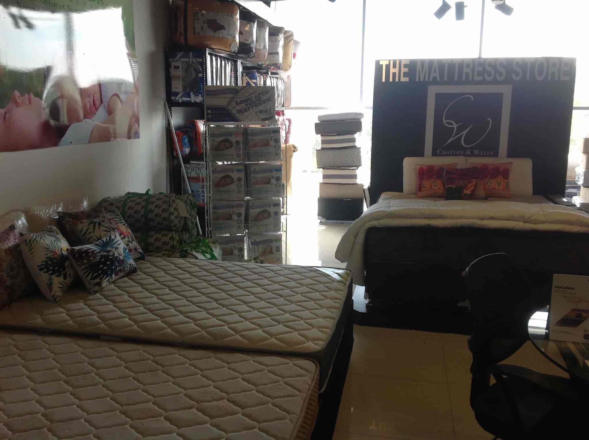 than now store floor to occupies sales percentage shows square first your foot how img less of space study the finished double case mattress