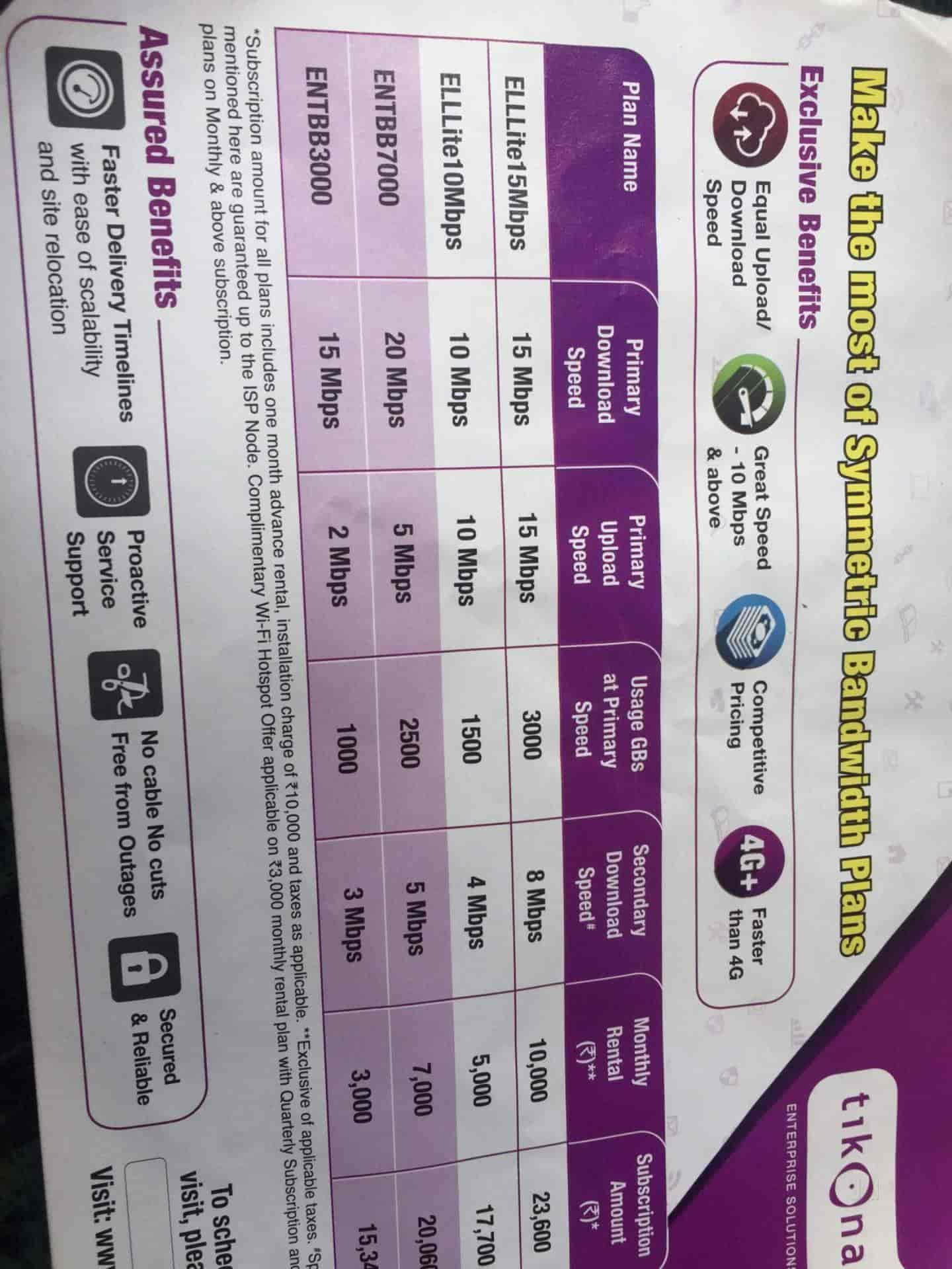 Hi Speed Internet Service Providers Photos, Kondhwa Khurd, Pune