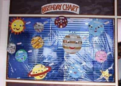 Birthday Chart In Classroom