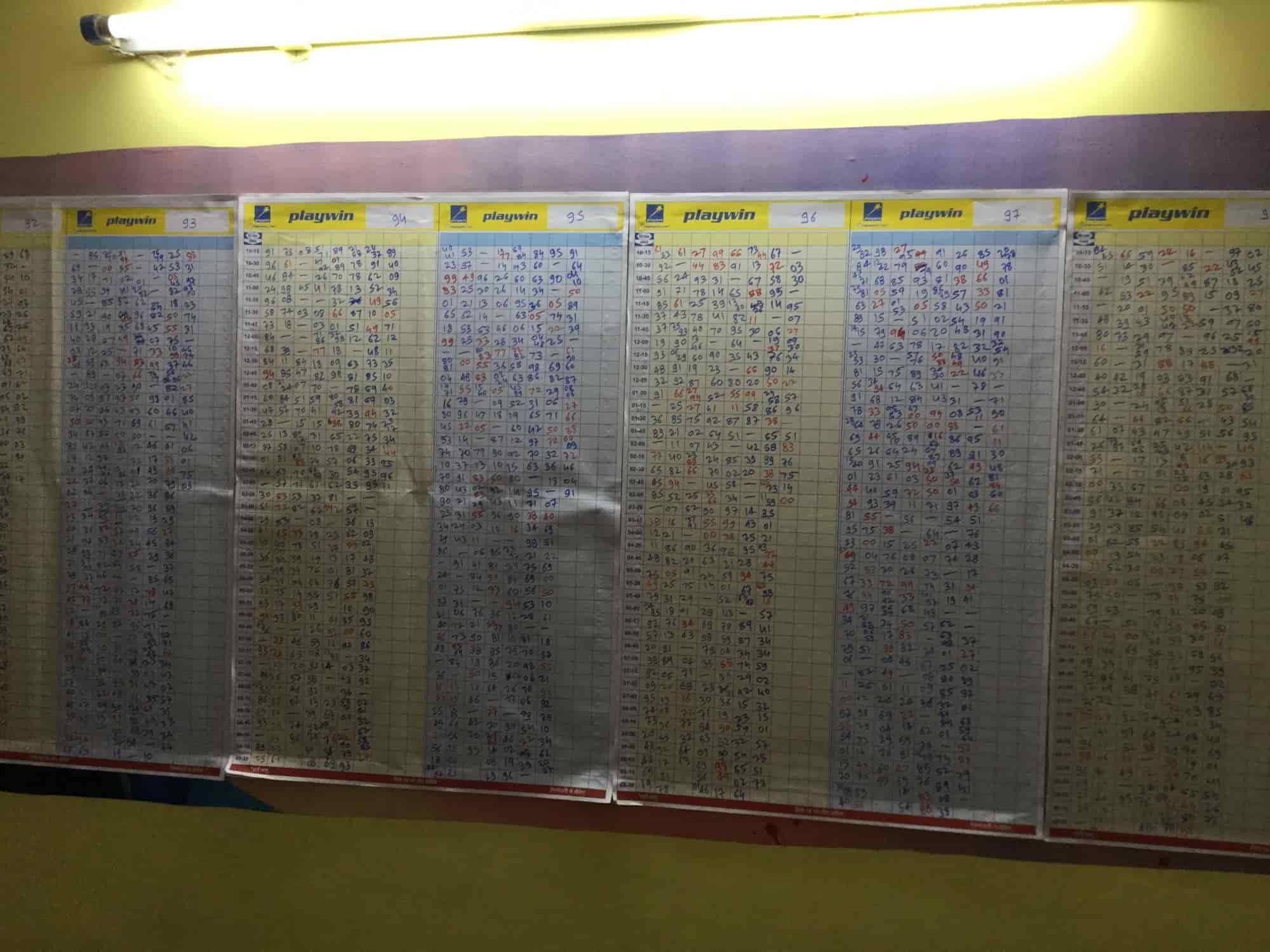 Rajashree Playwing, Chiplun - Lottery Dealers in Ratnagiri