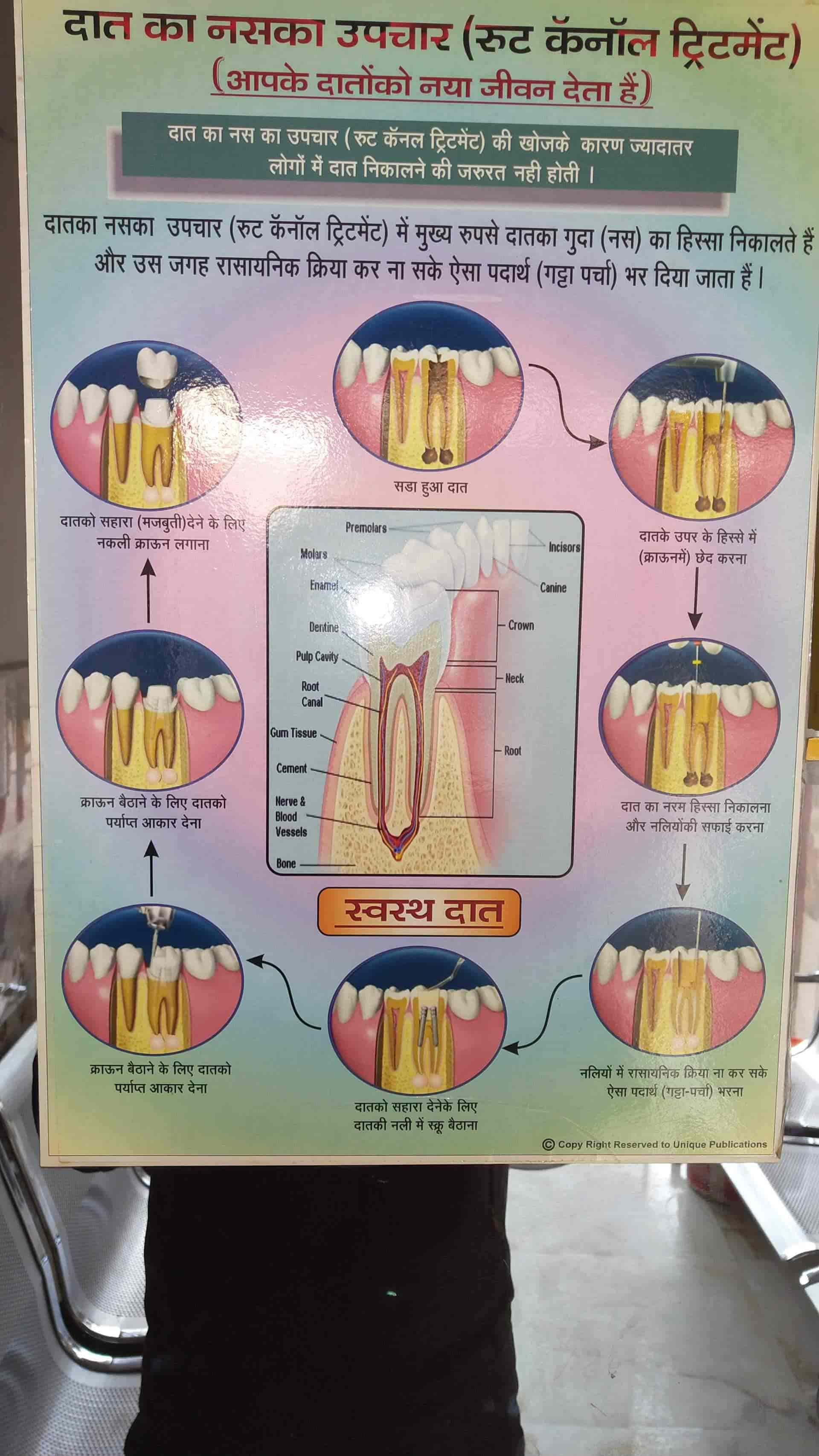 Perfect Smile Dental Clinic Photos, Rohtak, Rohtak- Pictures