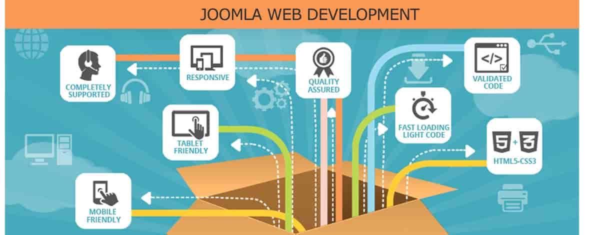 2bf739fea ... Joomla Web Development - Western Deal Web Solution Photos, Nanpura,  SURAT - Internet Website ...