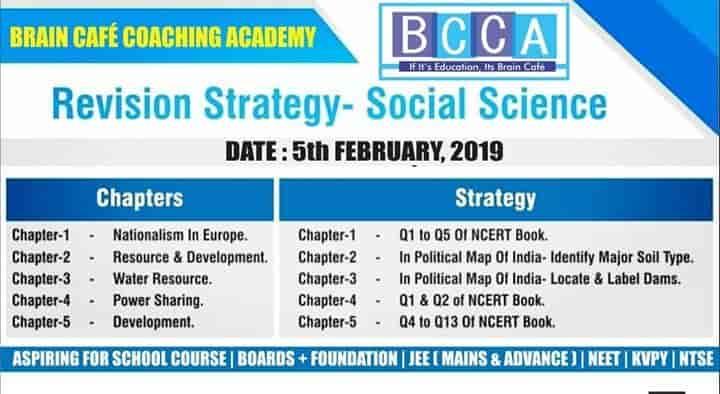 Brain Cafe Coaching Academy, Parvat Patia - Tutorials in Surat
