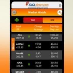 Icicidirect com, Mira Road - Share Brokers in Mumbai - Justdial