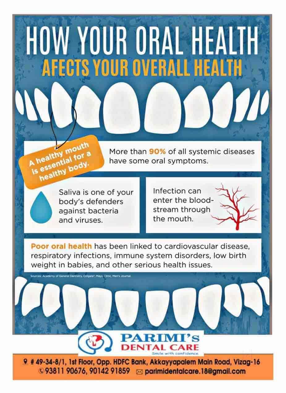 Parimis Dental Care, Akkayyapalem - Dental Hospitals in