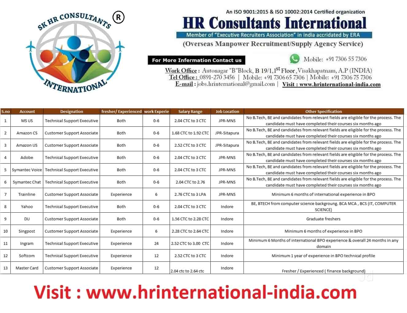 HR Consultants International, Behind LIC Office - Overseas